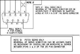 Excerpt from Digitrak wiring diagram