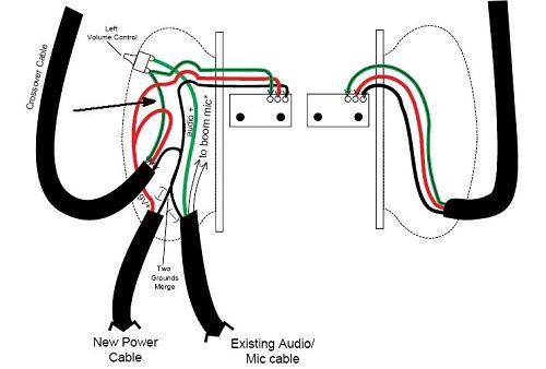 Starting headset wiring